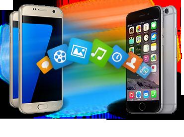 Jihosoft Phone Data Transfer