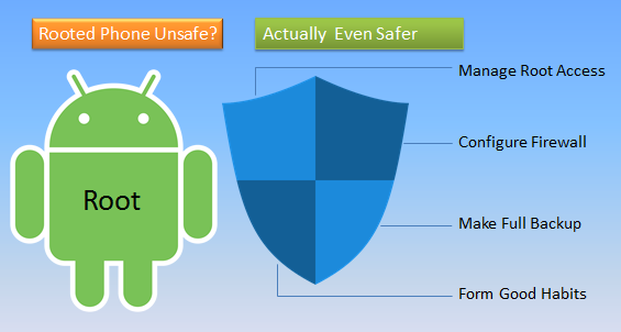 Keep rooted phone safe