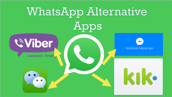 WhatsApp Alternative Apps for Android Mobile Phone and Tablet 2017